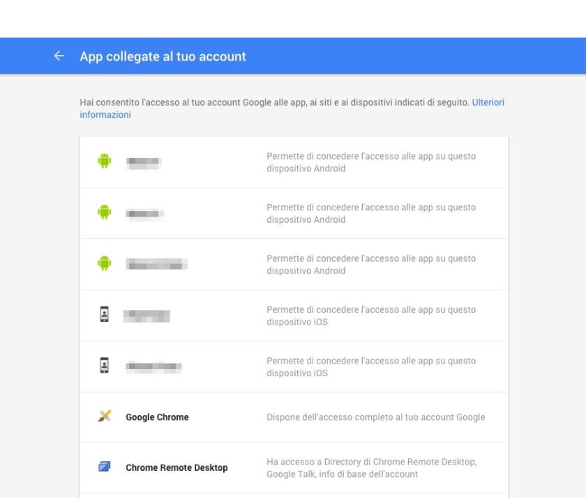 Servizi e app collegati account Google