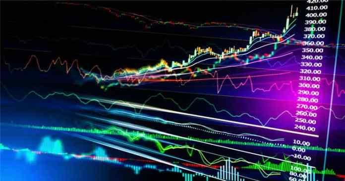 Trading Multiple Time Frames forex