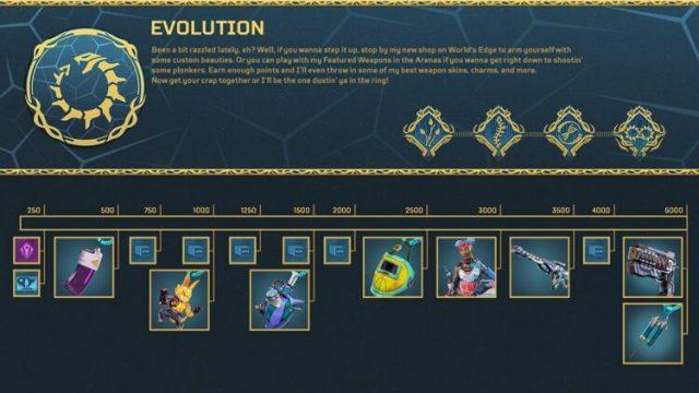 Ruta de recompensas del evento de evolución de Apex Legends