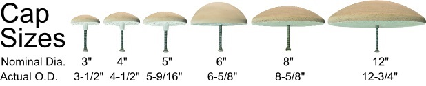 TopGard Bollard Cap sizes