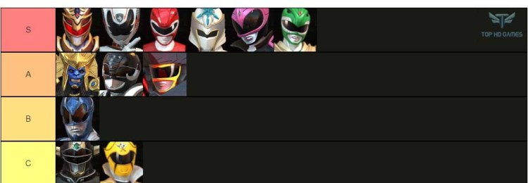Power Rangers Battle for the Grid Game Tier List Pc Free PArt 1