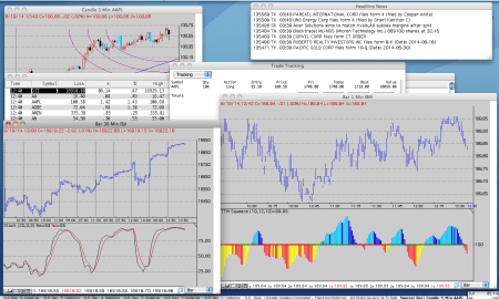 free-charting-software
