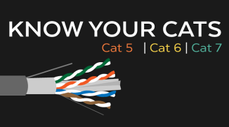 What is the Difference between Cat 5 Cat 6 and Cat 7 Cable?