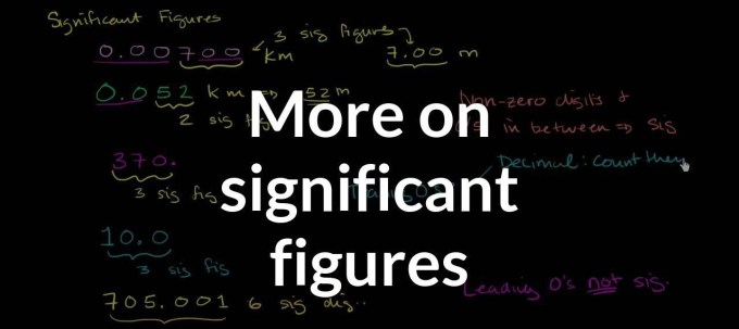 Importance of Significant Figures and Their Precise Digits