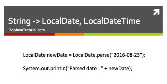 Convert String to LocalDate in java