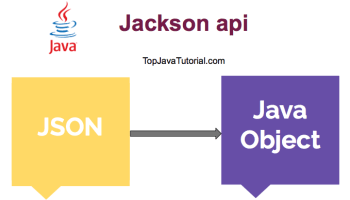 Convert Java Object to / from JSON using JSON simple - Top