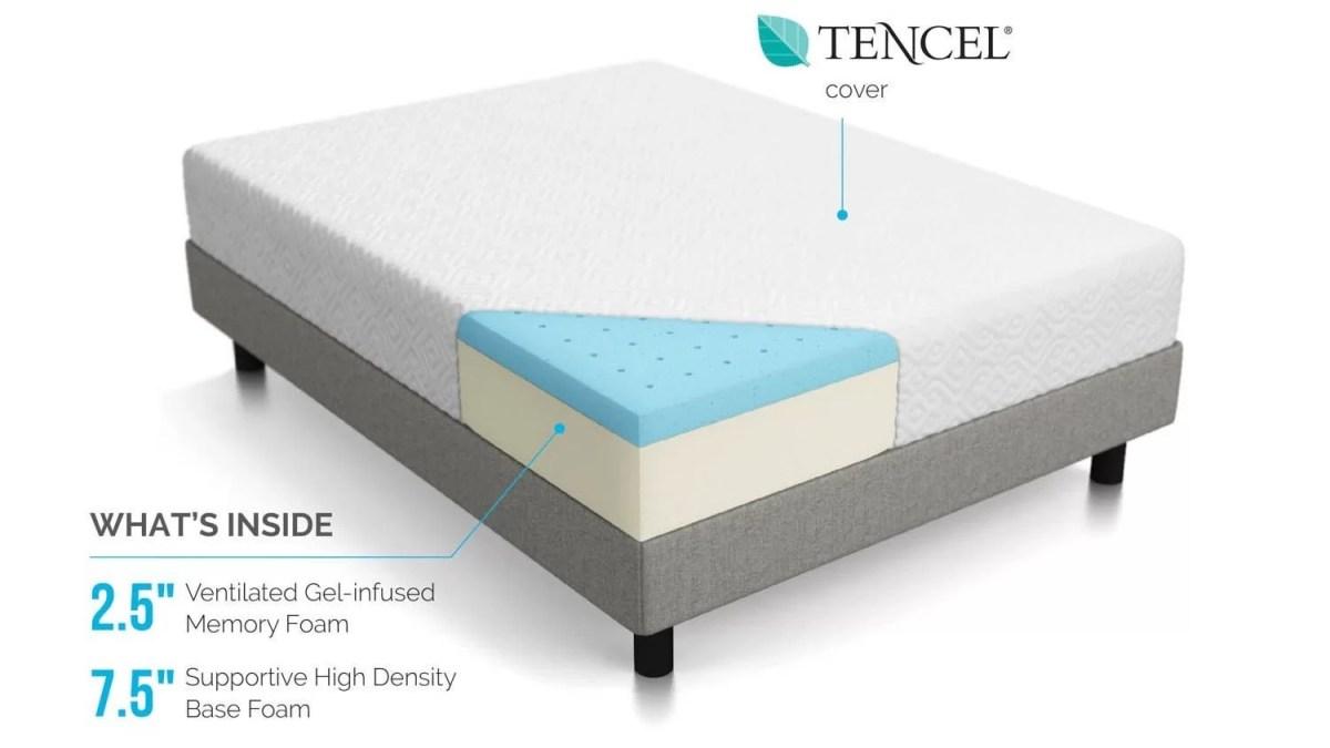 LUCID mattress reviews – LUCID Gel Memory Foam Mattress