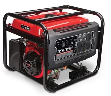 Predator 8750 Generator Review - Read Before You Buy it