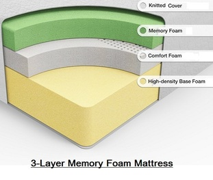 3 Layer Memory Foam Mattress