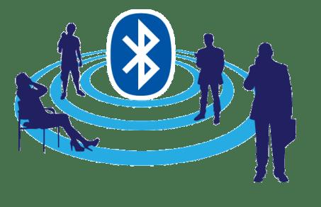 bluetoothnetwork