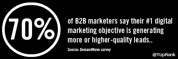In a recent survey conducted by DemandWave, 70% of B2B marketers said their No. 1 digital marketing objective is to generate more or higher quality leads.