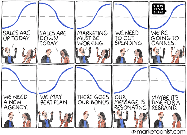 Marketoonist Tom Fishburne Watching the Numbers Cartoon