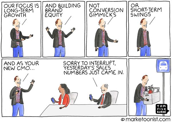 Marketoonist Short-Termism Cartoon