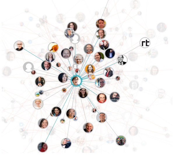 2018 #MPB2B Influencers Network