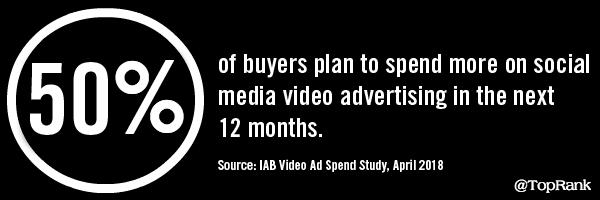 IAB Video Study April 2018