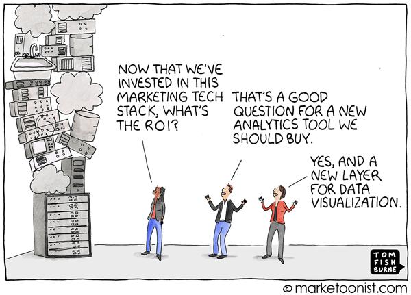 2019 March 15 Marketoonist Cartoon