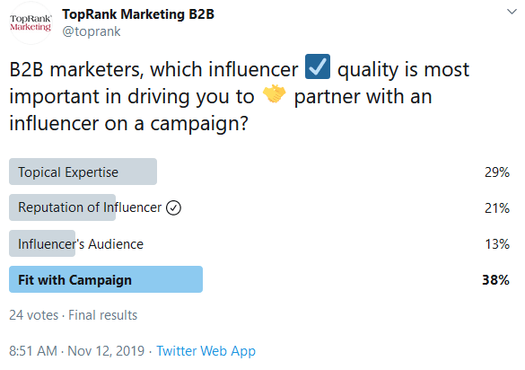 TopRank Marketing Twitter Poll image.