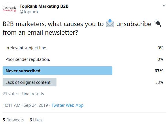 Twitter Poll.