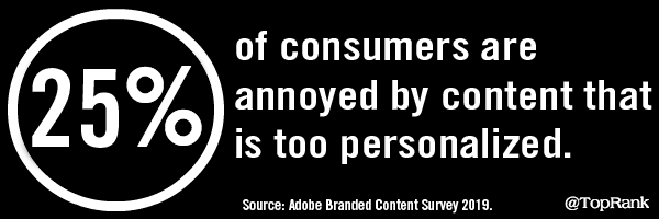 Adobe Branded Content Survey