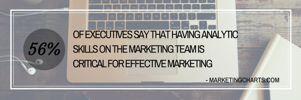 56 PERCENT OF EXECUTIVES SAY THAT HAVING ANALYTIC SKILLS ON THE MARKETING TEAM IS CRITICAL FOR EFFECTIVE MARKETING