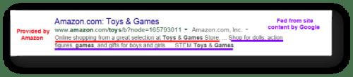 Amazon meta example