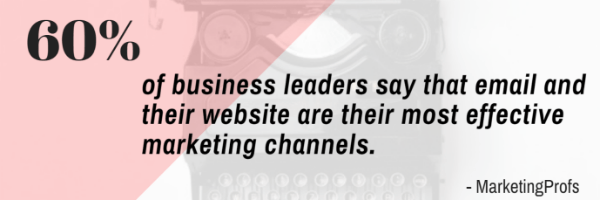 Business leaders say email marketing and owned websites are most effective