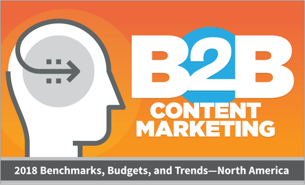 CMI's 2018 B2B Content Marketing Report