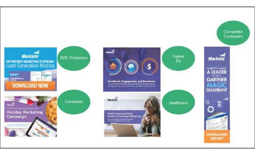 Create-Relevant-Content-Marketo