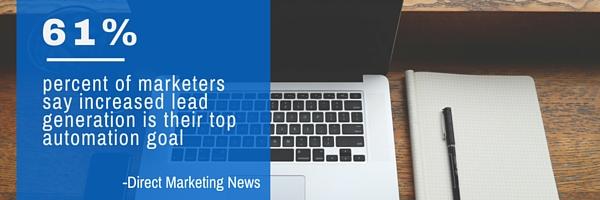 Digital Marketing News marketing automation