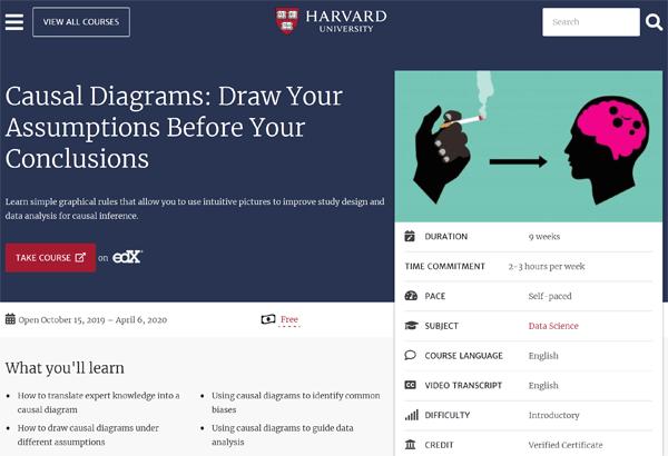 Harvard University edX Course Image