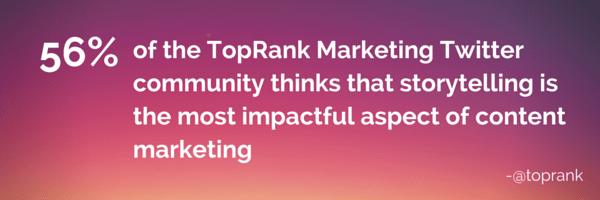 content marketing storytelling