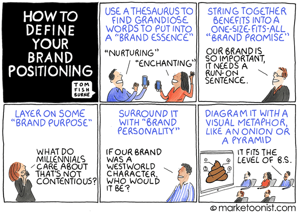 Marketoonist Tom Fishburne Brand Positioning Cartoon
