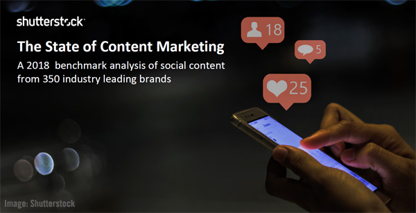 Shutterstock: State of Content Marketing Image
