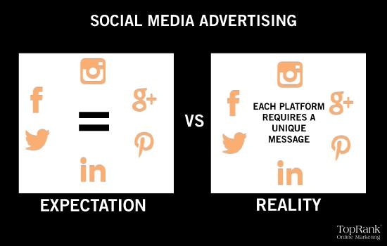 Social-Media---EVR-6