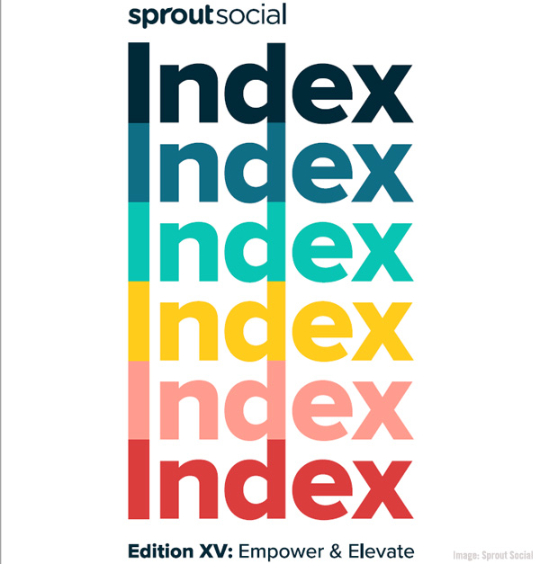 Sprout Social Index Image