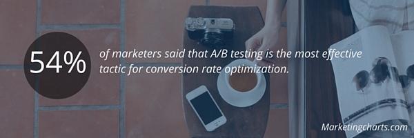 a-b testing statistic