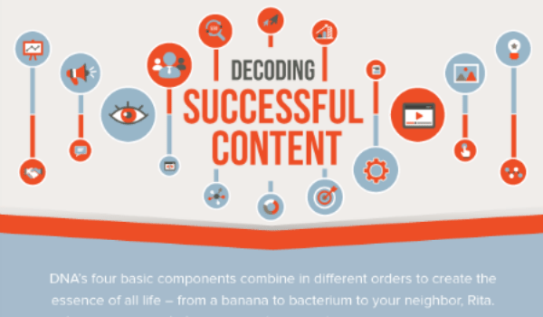decoding successful content infographic