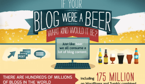 if-your-blog-were-a-beer