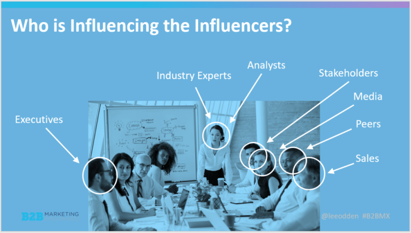Diagram Asking Who Influences the Influencers