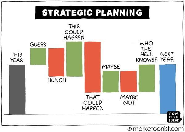 Strategic Planning Cartoon Tom Fishburne
