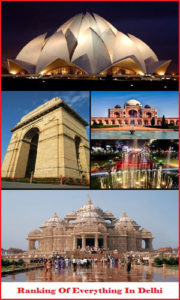 Know Ranking Of Everything In Delhi-NCR City