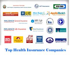 Top Health Insurance Companies In Dhanbad