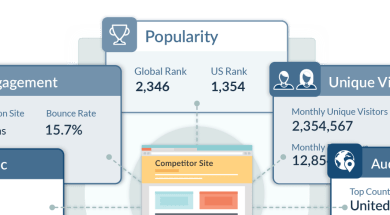 Your Website Needs To Know These Web Stats