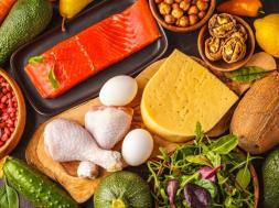 The Beginners Guide To Keto and Weight Loss