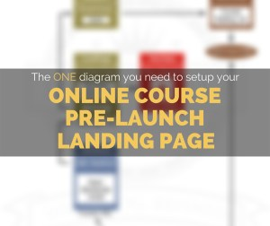 Exactly How to Setup Your Online Course Pre-Launch Landing Page