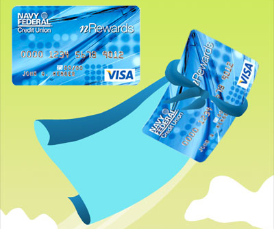which is best Secured credit Card