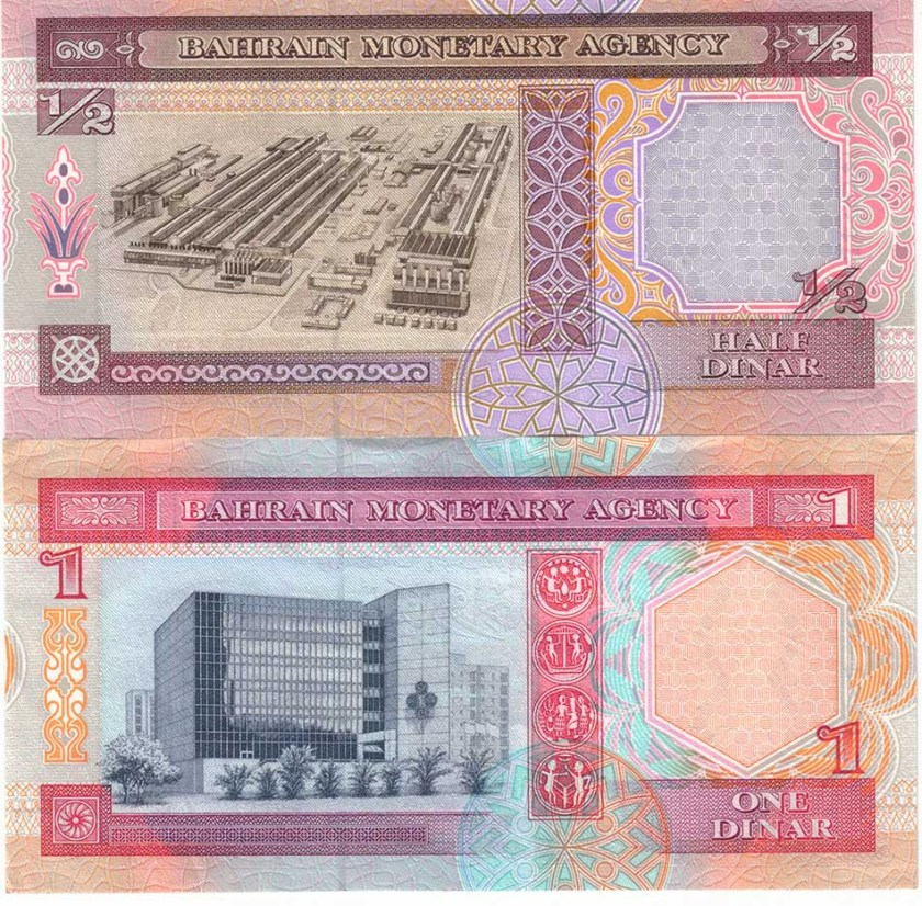 List of Expensive Currencies in the World