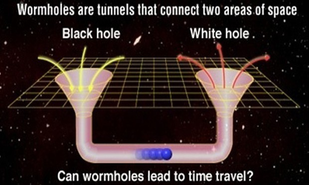 whiteholes-universe