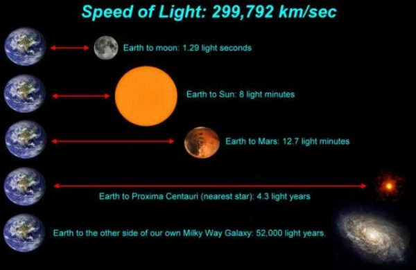 Top 10 Out of this World (Literally) Facts about Space ...