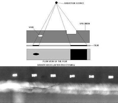 welds-radiation